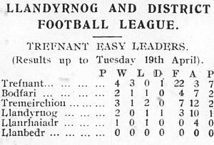 Denbighshire Free Press, 23 April 1927